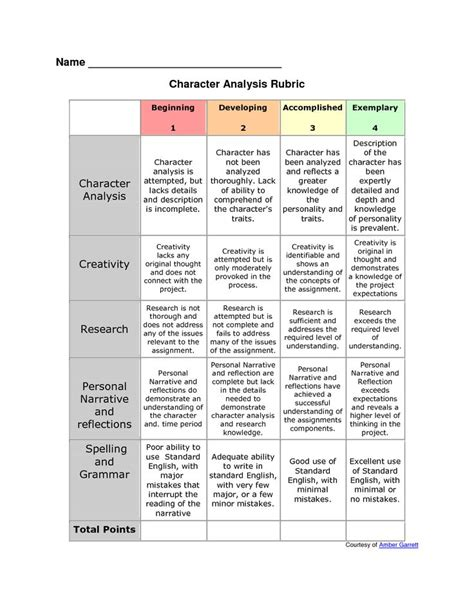 Literary Analysis Essay Exles Middle School by 14 Best Images About Character Analysis On Cancer Character Web And Character