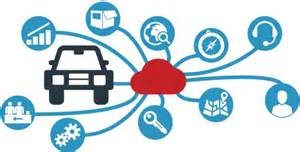 The Cloud Connected Car Drives Iot Monetization Wi Fi 360 The Connected Car Driving Iot