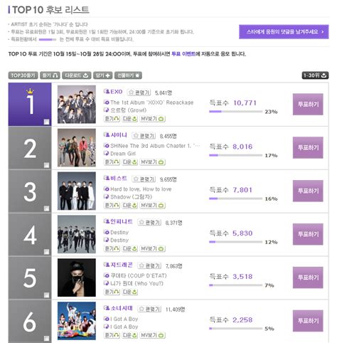 exo vote vote exo for quot best idol group quot for the 2013 melon music