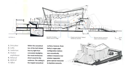 disney concert hall floor plan walt disney concert hall openbuildings drawing and
