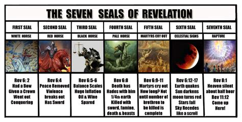 sleep an history of the apocalypse books the seven seals of revelation rapture bible