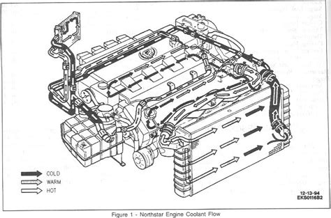 northstar cooling system diagram post 73 i m such a hoser 80 s canadian humour