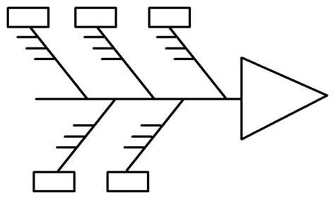 Free Fishbone Diagram Template Word Fish Diagram Template