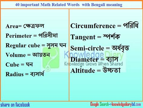 biography meaning in bengal 40 important math related words with bengali meaning