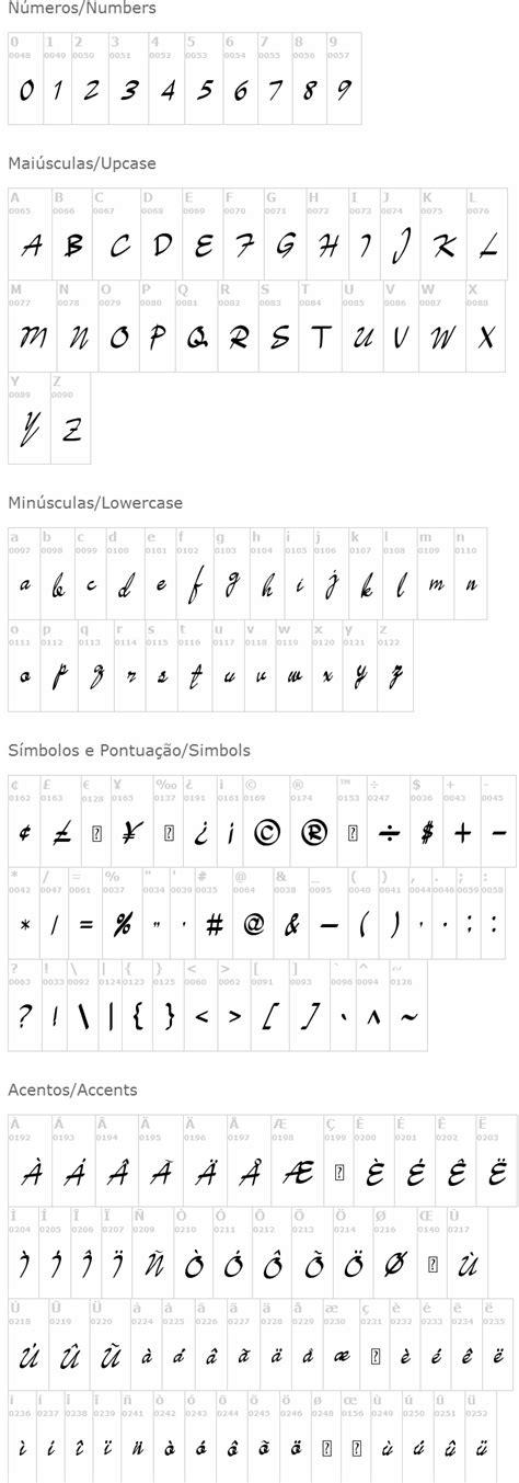 Swandana Fonte   Visualizar