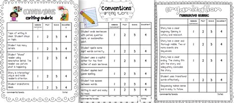 Writing Report Cards For Kindergarten by Ionia Isd School Readiness Kindergarten Readiness Report Cards