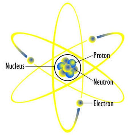 How Many Protons Neutrons And Electrons Does Tungsten 2011period5group2 Niels Bohr