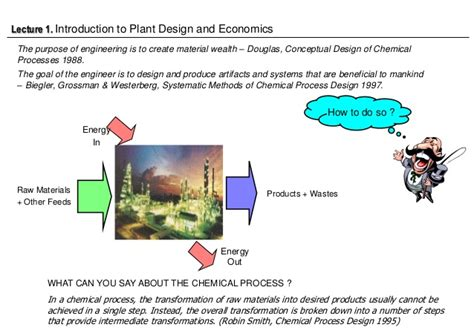 plant layout design book pdf plant design and economics for chemical engineers ppt