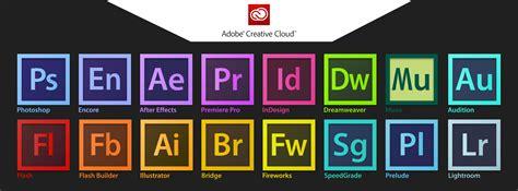 adobe softwares adobe creative cloud training q academy victoria bc