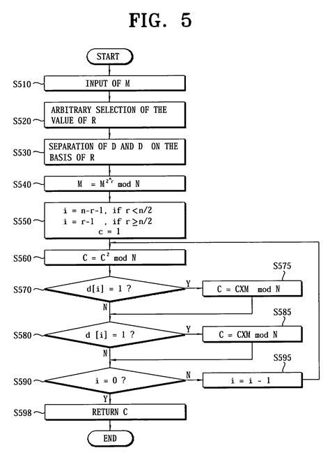 rsa section patent us7421074 security system using rsa algorithm and