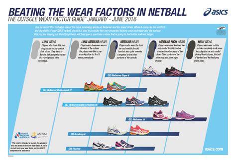 running shoe chart joggersworld asics gel academy 6 womens netball shoes