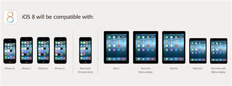 Iproud Apple Proud ios 8 supported devices complete list evad3rs