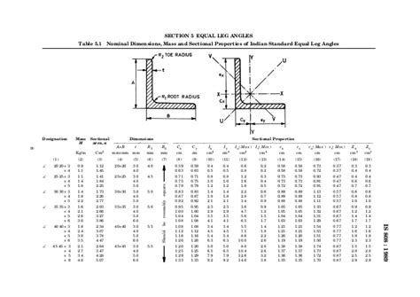 section modulus of a plate section modulus of a plate johnmilisenda com