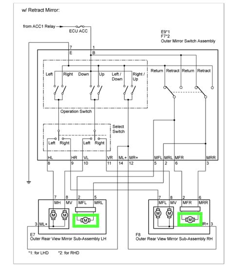 toyota gt 86 wiring diagram toyota automotive wiring diagram