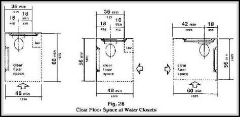 average size of a full bathroom ada bathroom dimensions and guidelines for accessible and