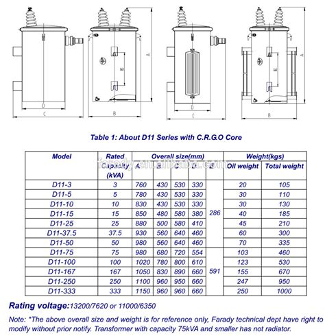 5000 kva transformer wiring diagram 35 wiring diagram