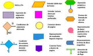 diagramas erika blanco