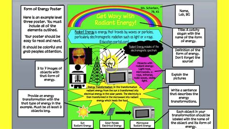 poster design resources energy poster explaination youtube