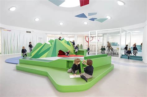 New Bathrooms Designs by Innovative Preschool Design For 21st Century Learners