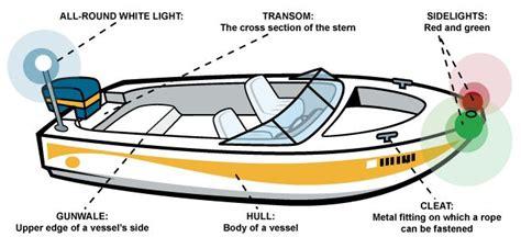 nevada boating license 51 best boating safety images on pinterest boating