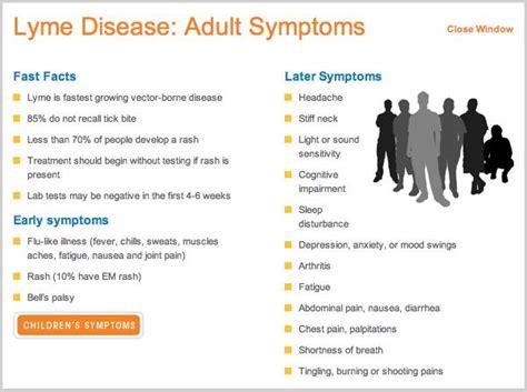 lyme disease symptoms untreated lyme disease images