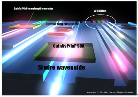 ultrabroadband photonic integrated circuit platform araienishiyama laboratory quantum nanoelectronics research center