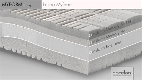 Costo Materasso Dorelan Materassi Memory Dorelan Prezzi Idee Di Design Per La
