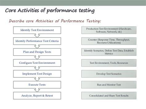 bench mark tests loadrunner performance testing
