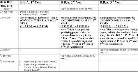 Test For Mba In Gndu by Pu Bba 1st 2nd 3rd Year Date Sheet 2012 Previous