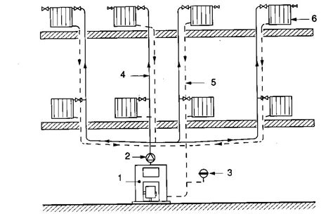 calcul vase d expansion chauffage vasemartini