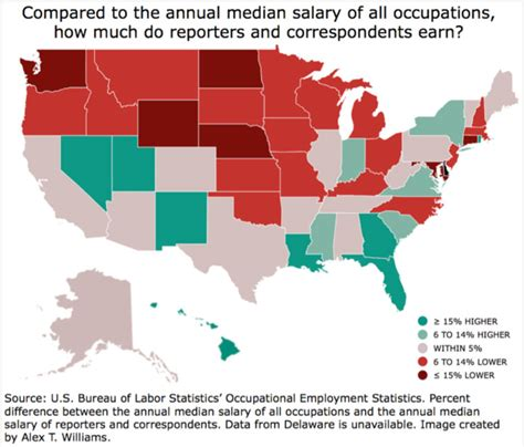 Journalist Salary by How Poorly Are Journalists Paid Depends On Where You Live