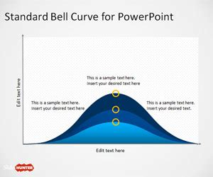 Free Standard Bell Curve Template For Powerpoint Free Powerpoint Templates Slidehunter Com Powerpoint Bell Curve