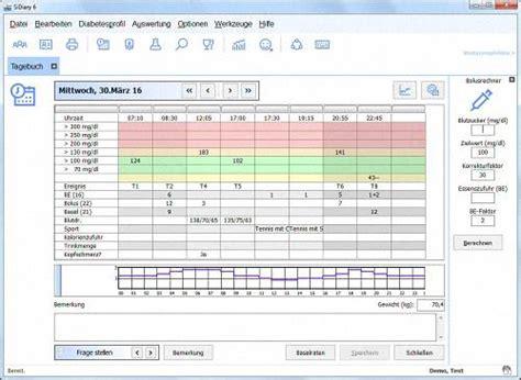 blutzuckerwerte tabelle tabellen kostenlos blutzucker und