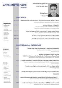 Curriculum Vitae English by English Cv Curriculum Vitae