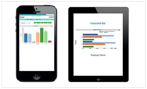 access mobile mobile access sutidanalytics