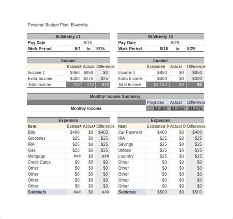 two week budget template 10 weekly budget templates free sle exle format