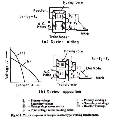 diagram welding transformer wiring diagram with description