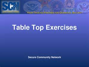 tabletop exercise template best photos of disaster drill tabletop exercises