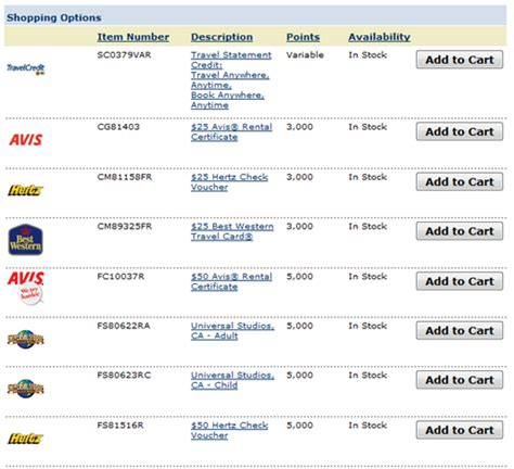 Bank Of America Rewards Gift Cards - credit card car rental rewards