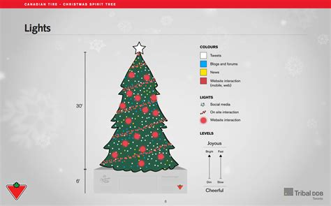 100 canadian tire white christmas tree the 25 best