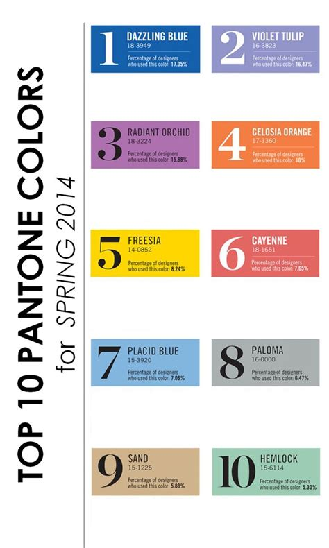 tope color color inspiration top 10 colors of spring 2014 the