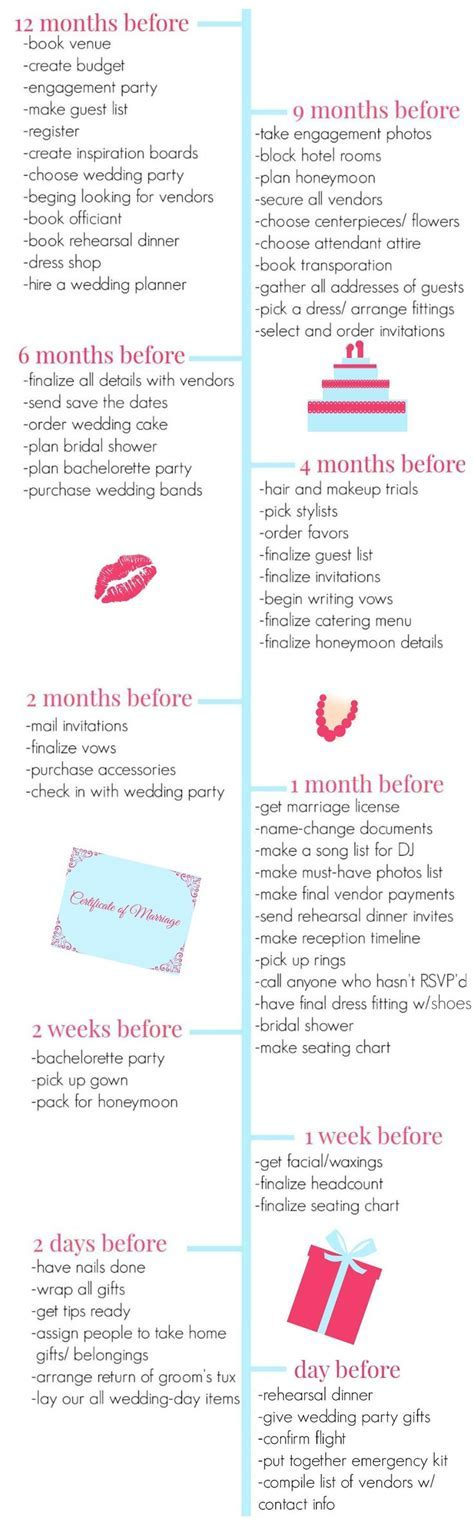 Best 25  Wedding schedule ideas on Pinterest   Wedding day