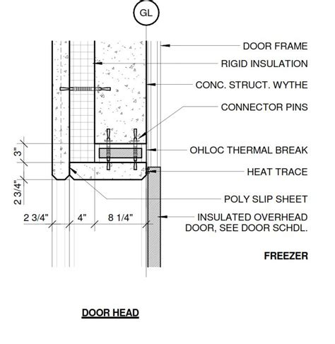 Overhead Door Jamb Detail Jk Thermal