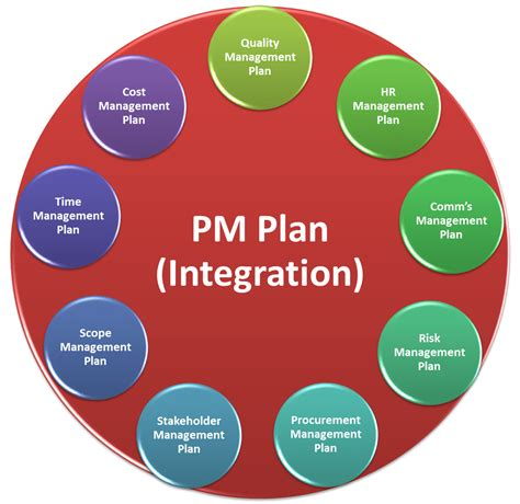 layout design for operation management are the changes from pmbok 174 4 to pmbok 174 5 significant