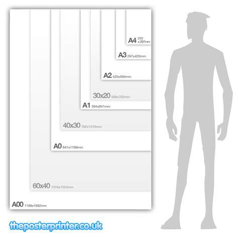 printable poster size poster size guide the poster printer