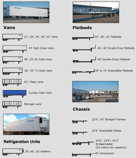 types of trailers images search