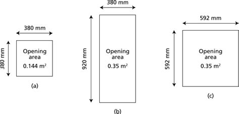 bedroom window size code understanding egress openings jeld wen windows doors