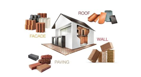 want to build a house clay building materials advantages