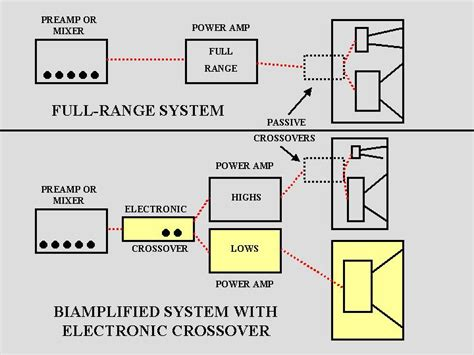 wiring diagram for hooking up a passive subwoofer gallery