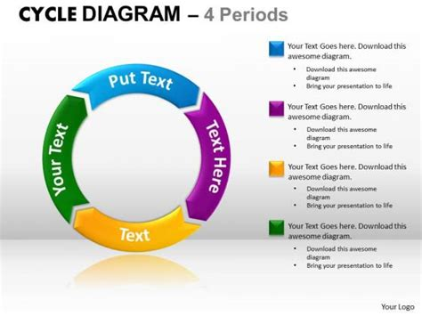 Ooda Loop Powerpoint Fitfloptw Info Ooda Loop Powerpoint
